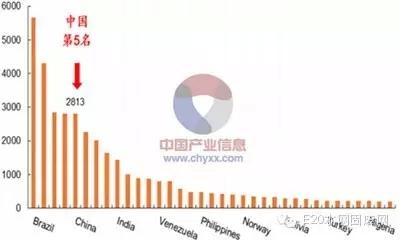 人口老龄化_2013年全世界人口排行